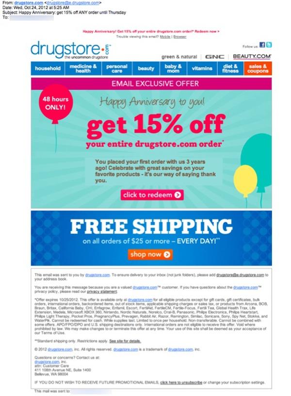 drugstore.com birthday email