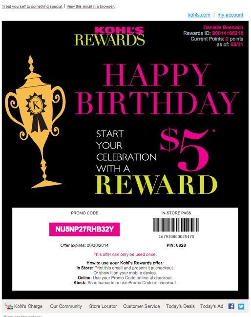 Kohl's Rewards birthday email
