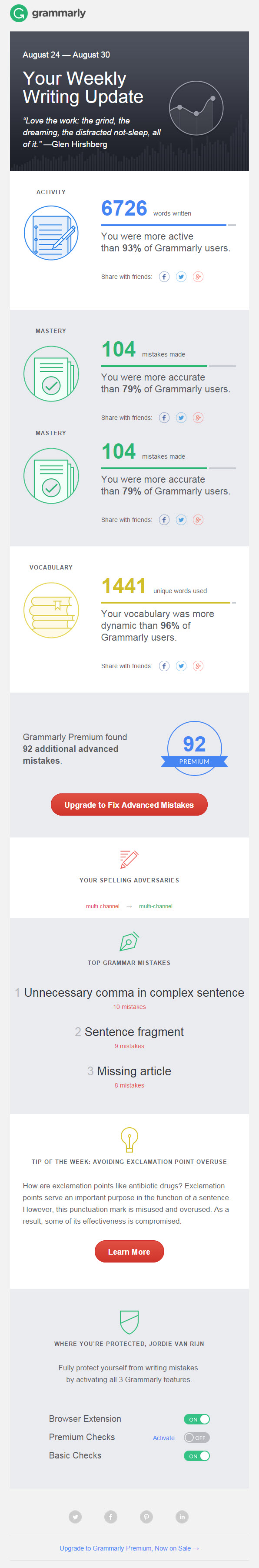 Grammarly Insights – Your Weekly Progress Report & Tips