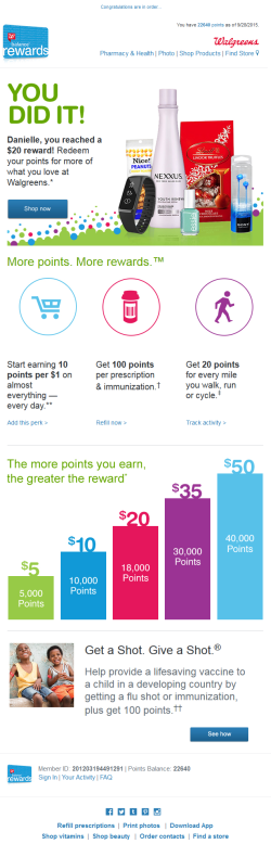 Walgreens loyalty promotion email 2015