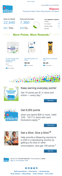 Walgreens loyalty email
